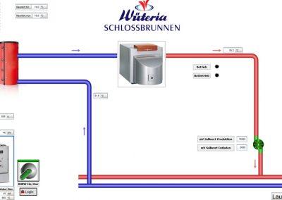 Blockheizkraftwerk-HKH-Schlossbrunnen